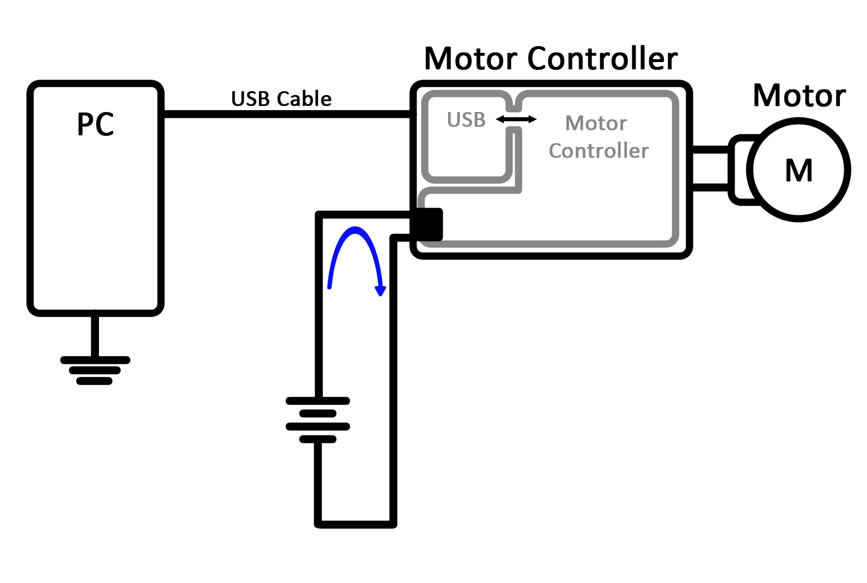 Phidgets Projects How To Destroy A Motor Controller Brushless Dc Diagram Quotes Ground Loops