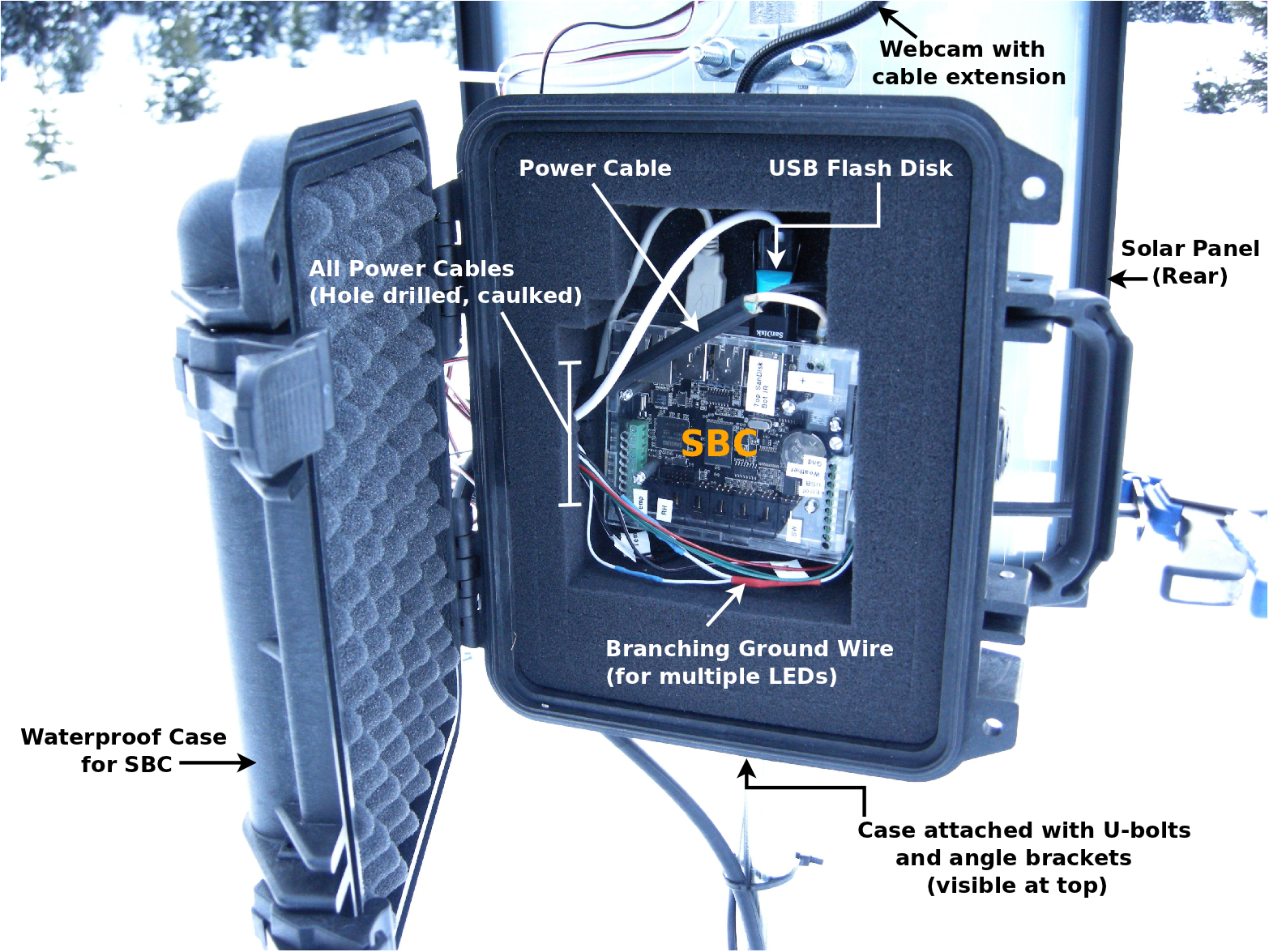 Phidgets Projects Weather Station With Sbc Ground Wiring Diagram It Is Good To Check Your Code Very Carefully Before Installing But If Something Doesnt Go Right You Can Always Remove The Transport Home Fix