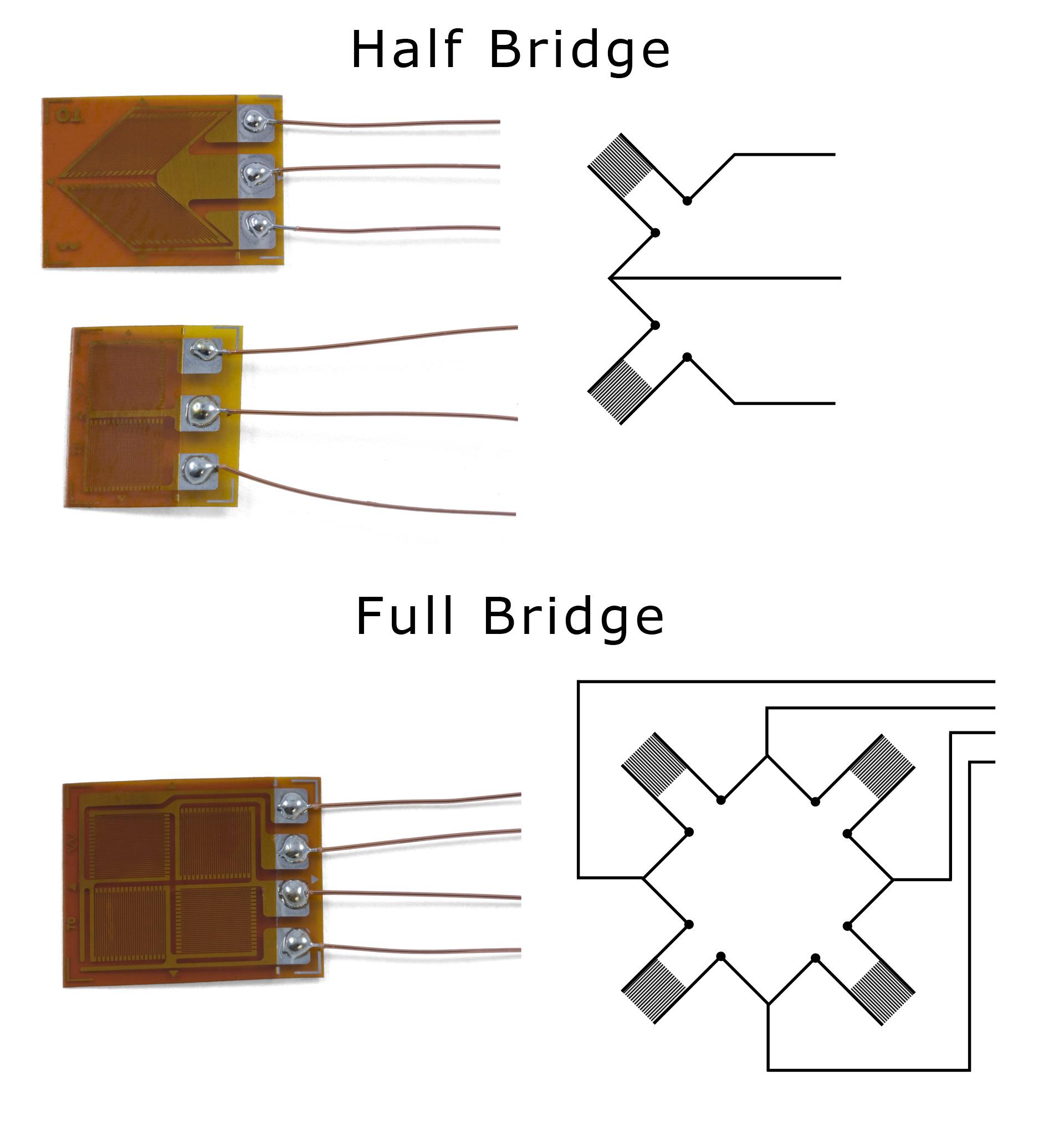 Strain Gauge Load Cell Circuit Diagram | Strain Gauge Primer Phidgets Support