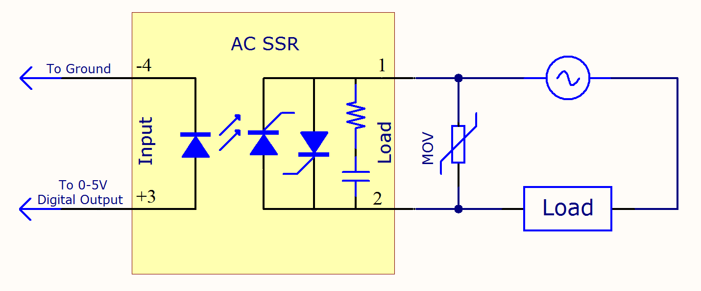 Solid State Relay Primer Phidgets Support Circuit Schematic Diagram Of Fan Speed Control Full Size Image When Wiring Up An Ac Particularly For