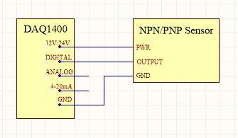 DAQ1400 DigitalInput Diagram.jpg