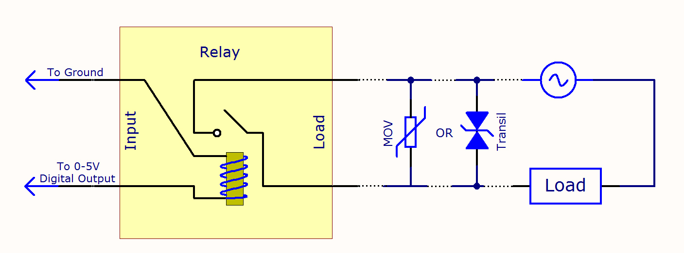 Mechanical Relay Primer Phidgets Support