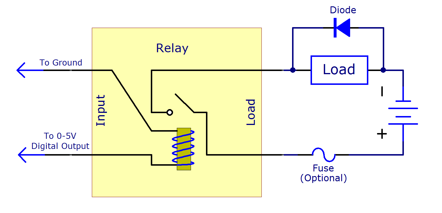 Mechanical_relay_diode mechanical relay primer phidgets support how relays work and wiring diagram at mifinder.co