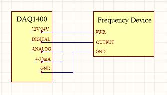 DAQ1400 FrequencyInput Diagram.jpg