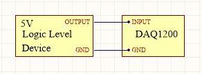 DAQ1200 LogicInput.jpg