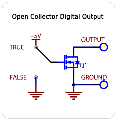 Digital Outputs on Relay Circuit Schematic