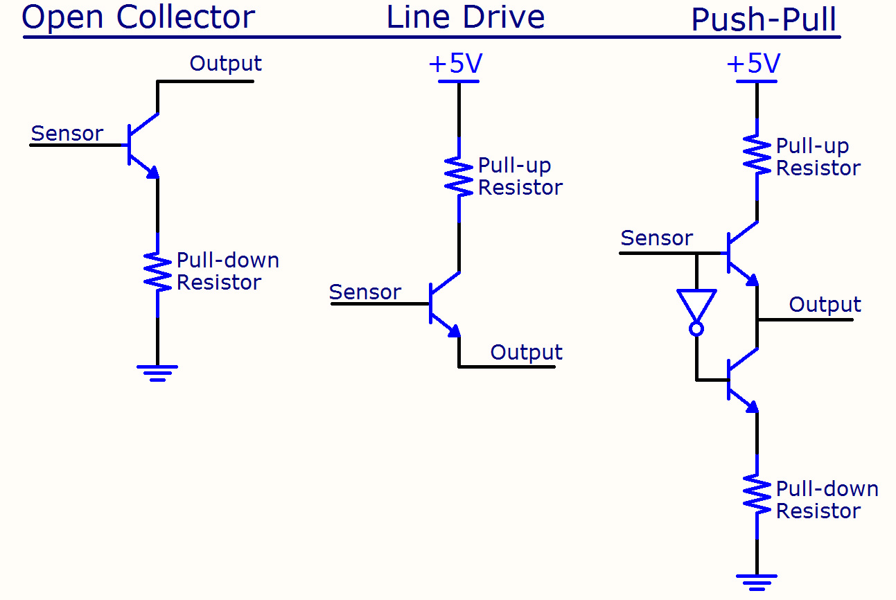 Quadrature_output_circuits encoder primer phidgets support rotary encoder wiring diagram at reclaimingppi.co