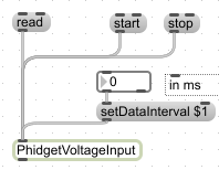 MaxMSP Read Start Stop.png