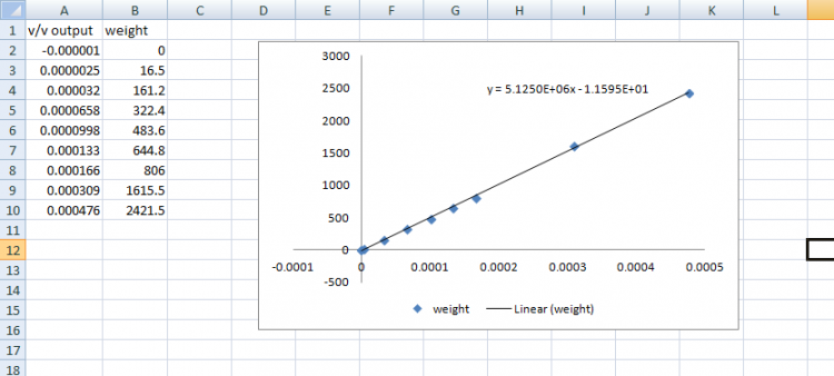 Linear regression.png