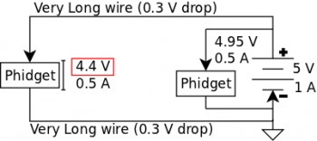Elec phidget wire drop.png
