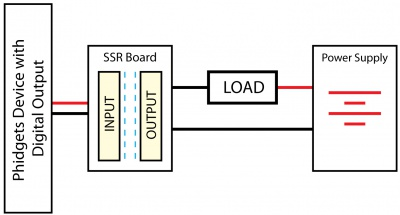 3052 0 Use Diagram.jpg