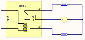 by connecting the power supply to the common terminal, and connecting a  different load to the other two terminals, a relay with a spdt switch can  be used