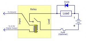 mechanical relay primer phidgets support rh phidgets com 12v dc relay circuit diagram Electronic Relay Switch Circuit Diagram