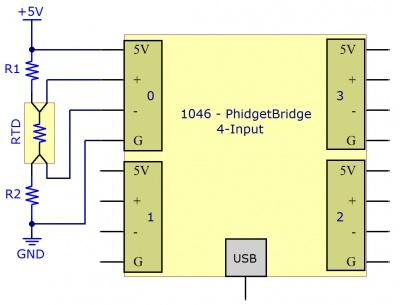 phidgets 1046