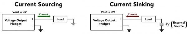 Sourcesink diagram.jpg