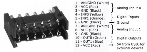 1011 0 Connector Diagram.jpg