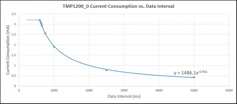 TMP1200 current.jpg