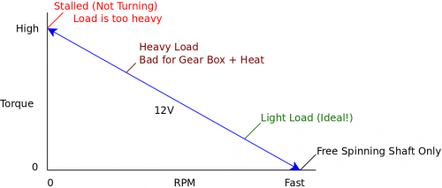 Torque vs rpm.png