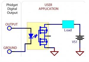 Digital Output Primer Phidgets Legacy Support