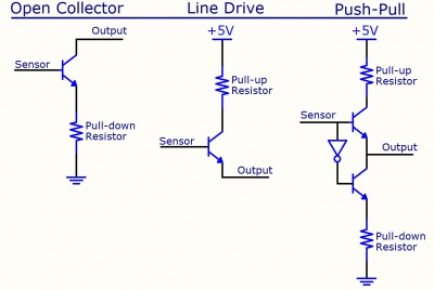 400px Quadrature_output_circuits encoder primer phidgets legacy support open collector wiring diagram at bayanpartner.co