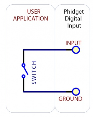 wiring a switch to a digital input