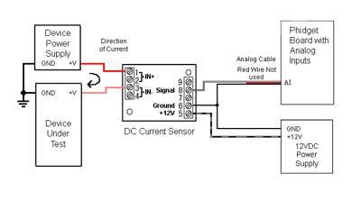 ce iz02 32ms2 0 5 dc current sensor 0 1a 3513 0 at phidgets. Black Bedroom Furniture Sets. Home Design Ideas