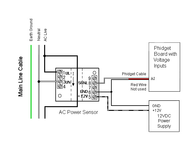 phidgets inc 3519 0 ce p02 32bs3 0 5 ac active power sensor 0 for boards that have power input such as the 1019 or the 1073 if the supplied power is 12v then the terminal block on the phidget board can be